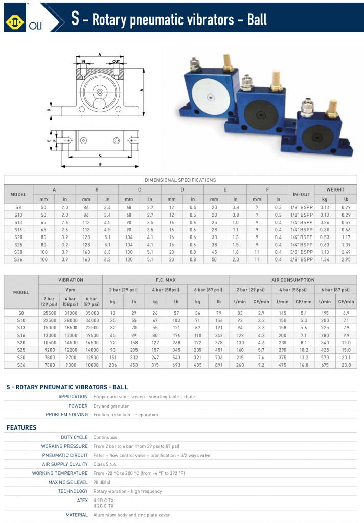 Specificatii tehnice vibratoare pneumatice cu bile S