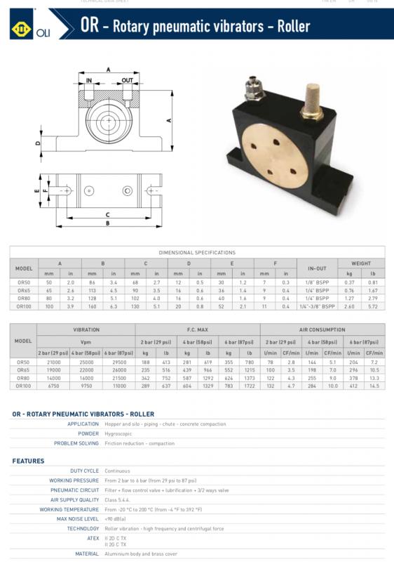 vibrator pneumatic cu role OR- specificatii tehnice